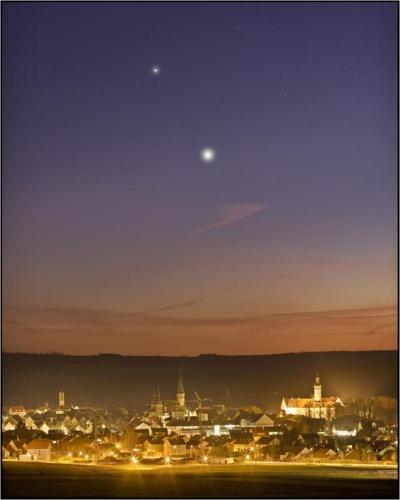 planets123